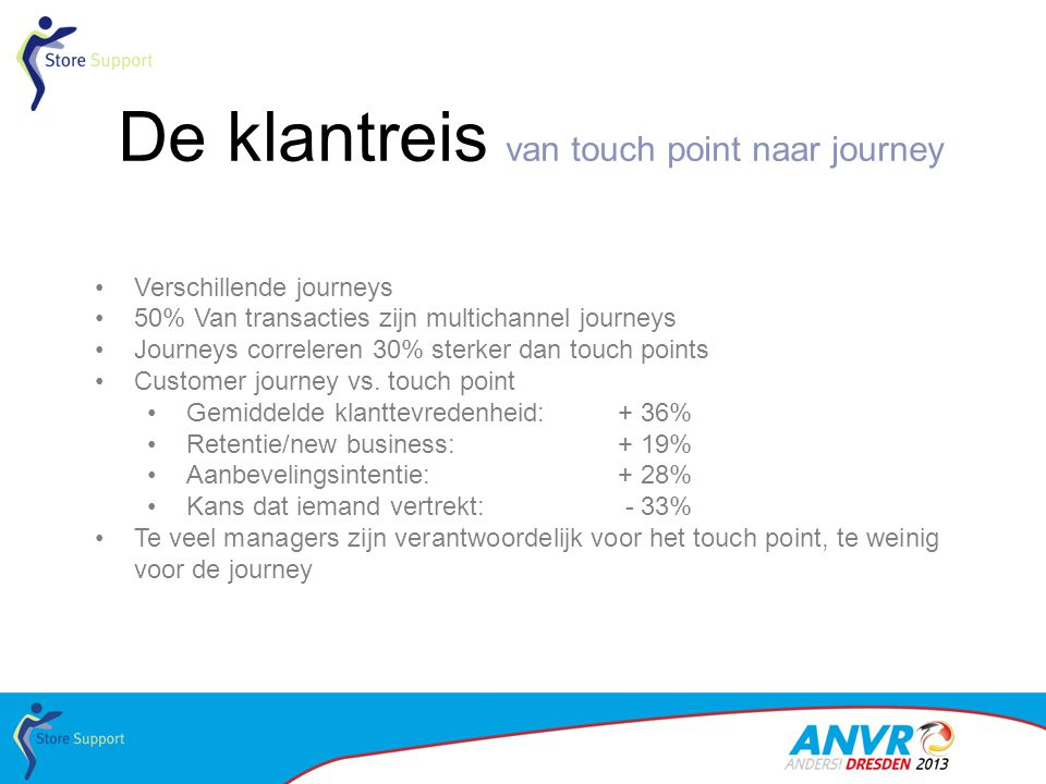 De klantreis van touch point naar journey