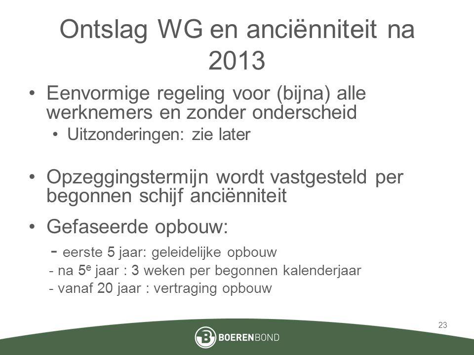 Ontslag WG en anciënniteit na 2013