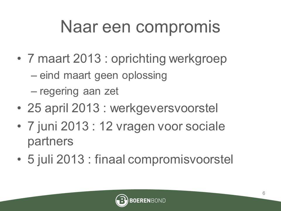Naar een compromis 7 maart 2013 : oprichting werkgroep