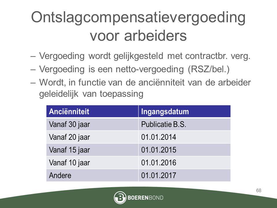 Ontslagcompensatievergoeding voor arbeiders
