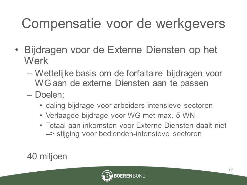 Compensatie voor de werkgevers