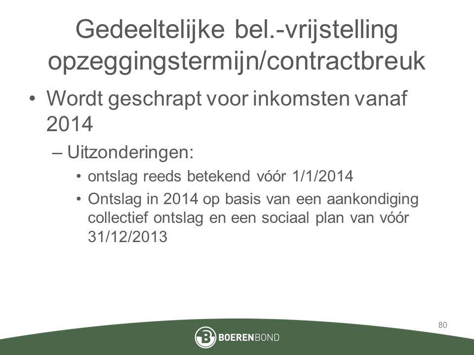 Gedeeltelijke bel.-vrijstelling opzeggingstermijn/contractbreuk