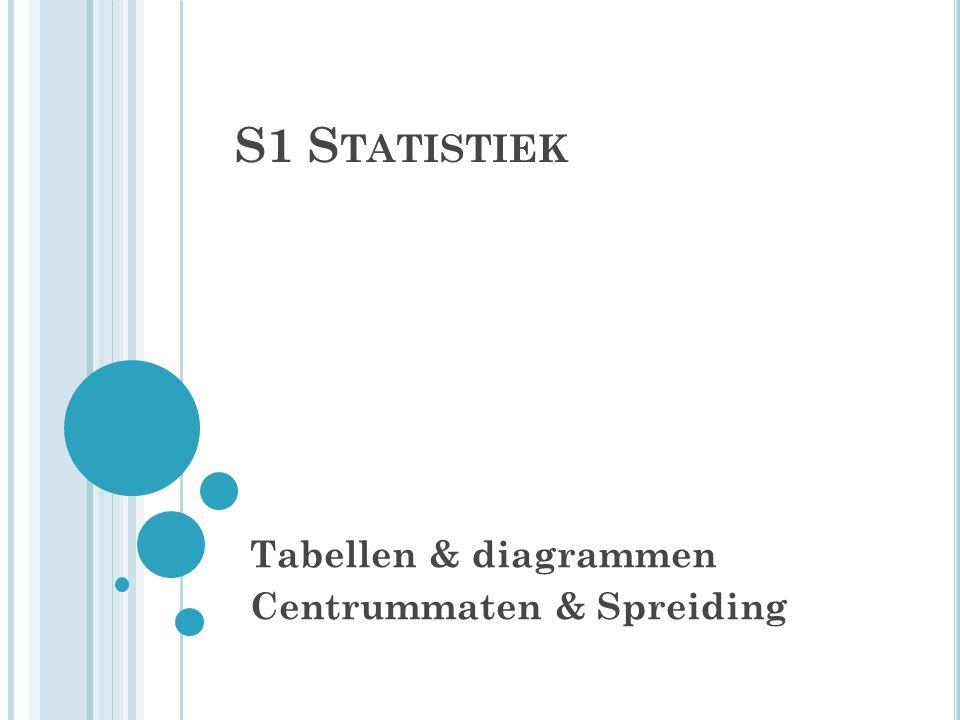Tabellen & diagrammen Centrummaten & Spreiding