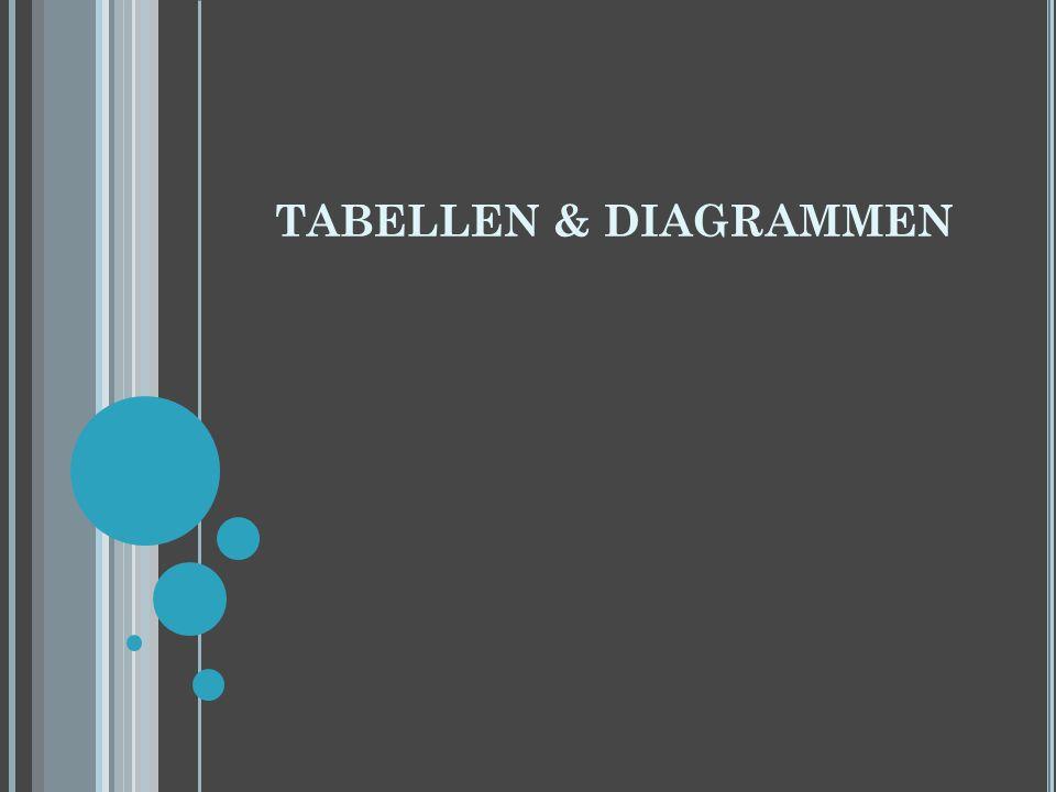 TABELLEN & DIAGRAMMEN