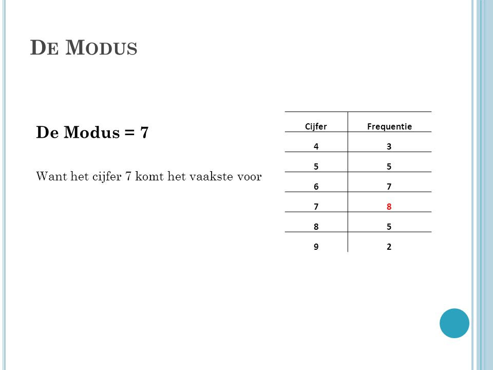 De Modus De Modus = 7 Want het cijfer 7 komt het vaakste voor Cijfer