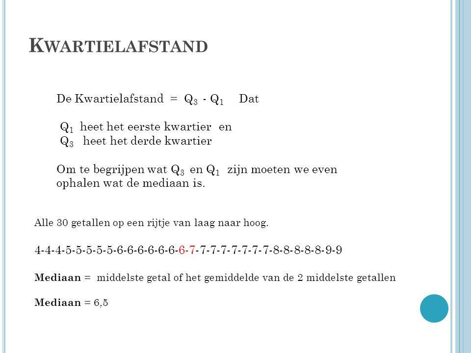Kwartielafstand De Kwartielafstand = Q3 - Q1 Dat