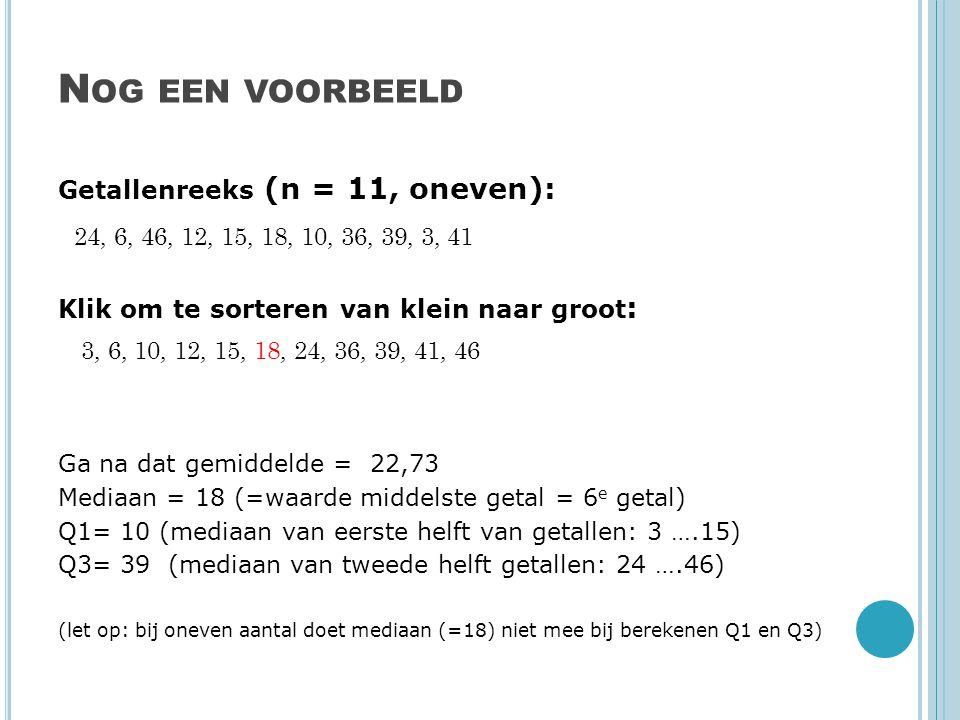 Nog een voorbeeld Getallenreeks (n = 11, oneven):