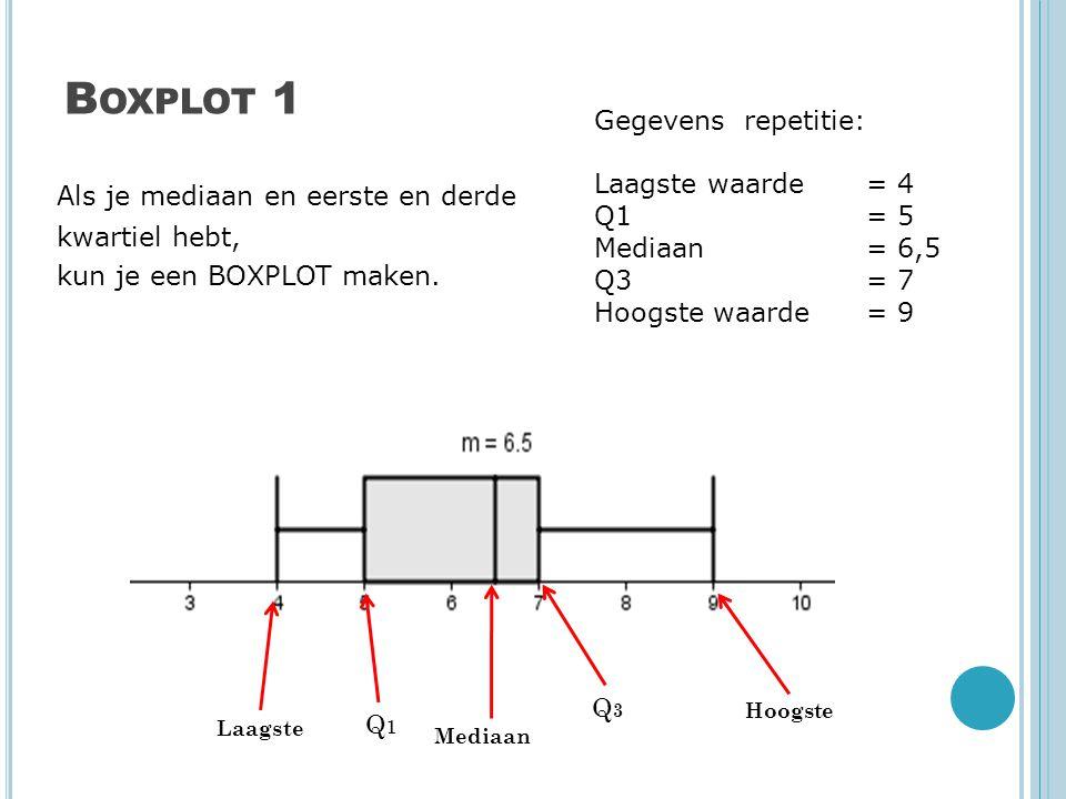 Boxplot 1 Gegevens repetitie: Laagste waarde = 4 Q1 = 5 Mediaan = 6,5