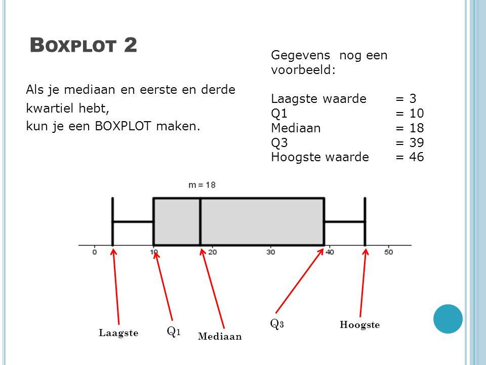 Boxplot 2 Gegevens nog een voorbeeld: Laagste waarde = 3 Q1 = 10