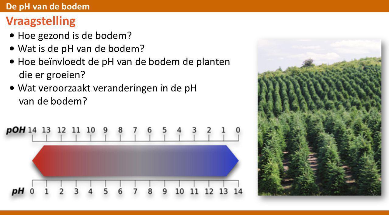 Vraagstelling Hoe gezond is de bodem Wat is de pH van de bodem
