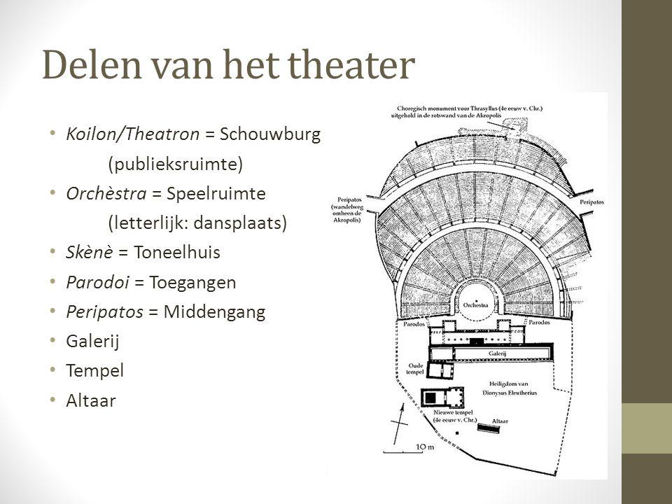 Delen van het theater Koilon/Theatron = Schouwburg (publieksruimte)