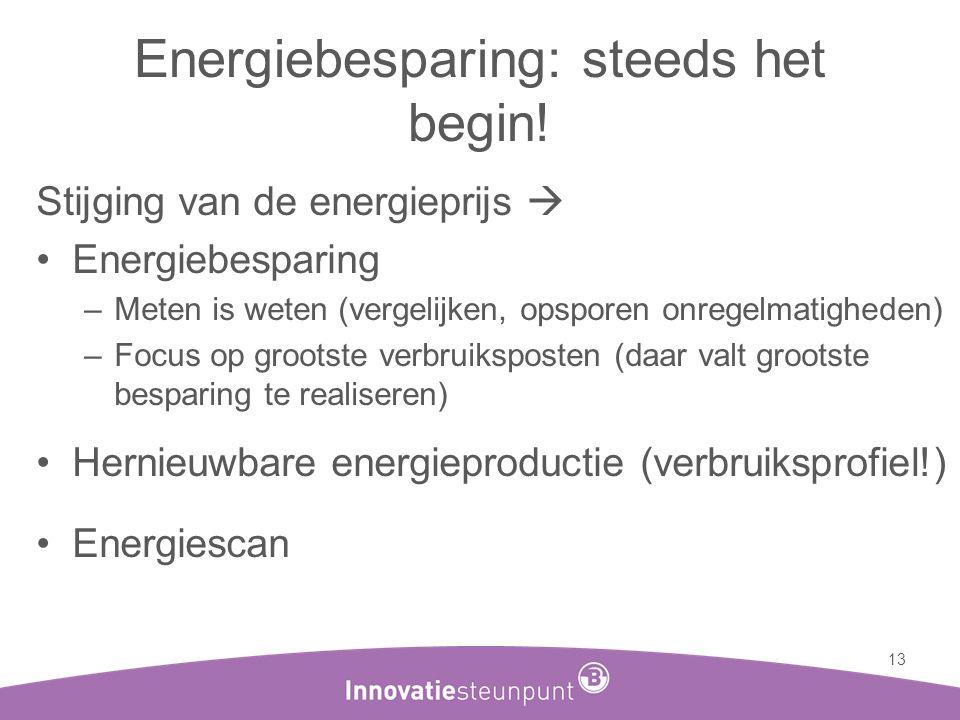Energiebesparing: steeds het begin!