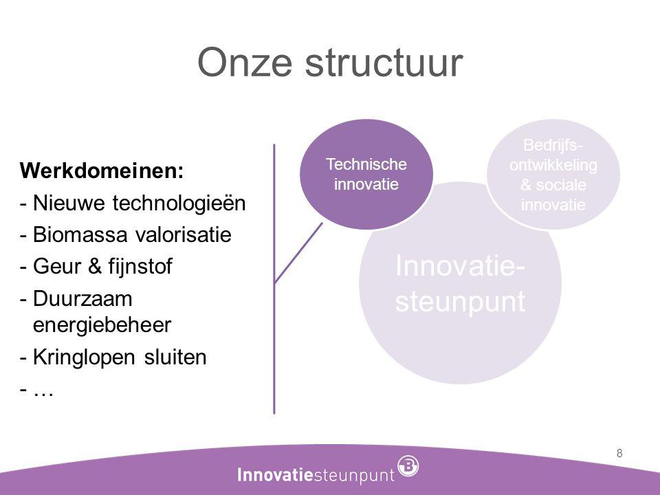 Bedrijfs-ontwikkeling & sociale innovatie