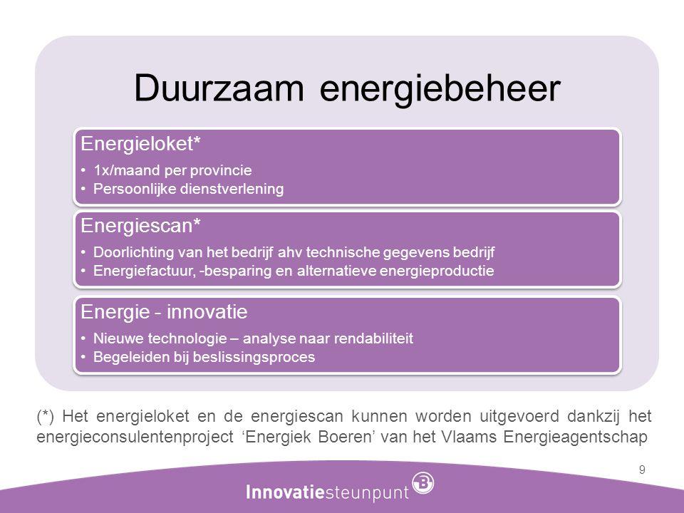 Duurzaam energiebeheer
