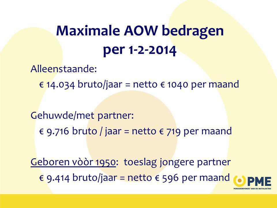 Maximale AOW bedragen per 1-2-2014