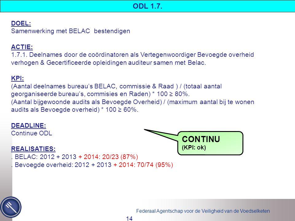 CONTINU ODL 1.7. DOEL: Samenwerking met BELAC bestendigen ACTIE: