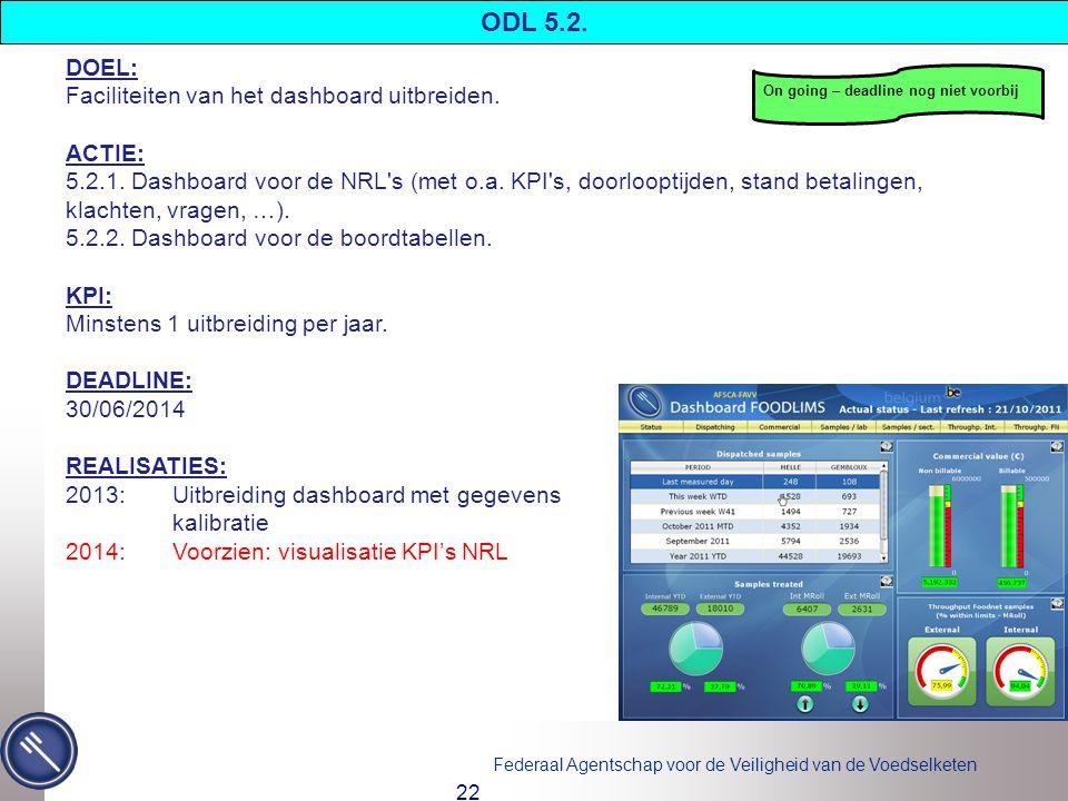 ODL 5.2. DOEL: Faciliteiten van het dashboard uitbreiden. ACTIE: