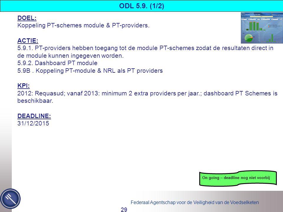 ODL 5.9. (1/2) DOEL: Koppeling PT-schemes module & PT-providers.