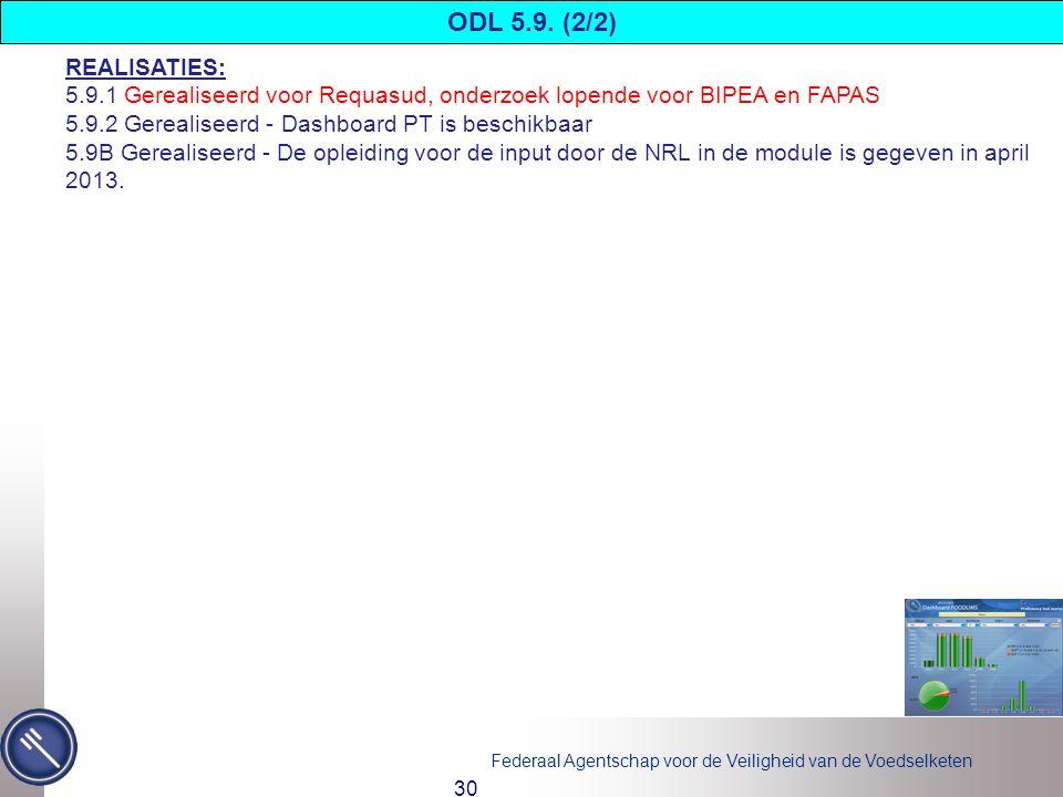 ODL 5.9. (2/2) REALISATIES: 5.9.1 Gerealiseerd voor Requasud, onderzoek lopende voor BIPEA en FAPAS.