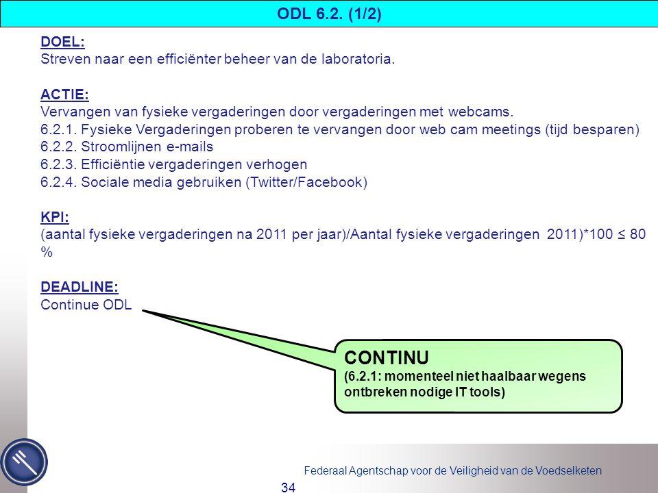 ODL 6.2. (1/2) DOEL: Streven naar een efficiënter beheer van de laboratoria. ACTIE: