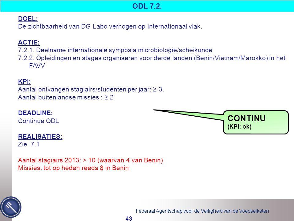 ODL 7.2. DOEL: De zichtbaarheid van DG Labo verhogen op Internationaal vlak. ACTIE: