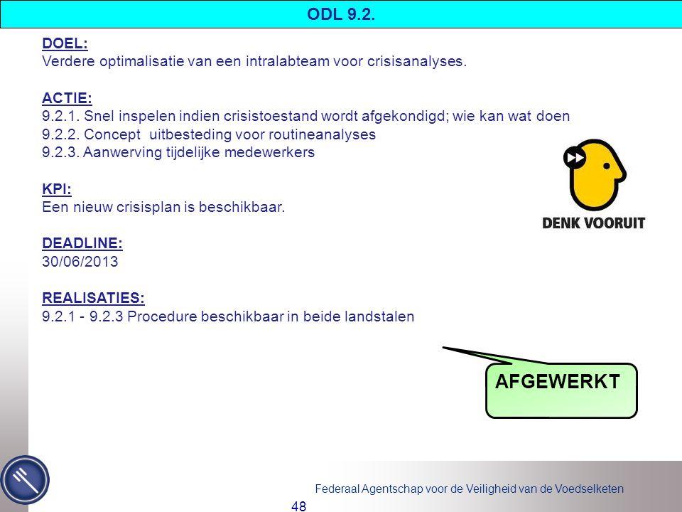 ODL 9.2. DOEL: Verdere optimalisatie van een intralabteam voor crisisanalyses. ACTIE: