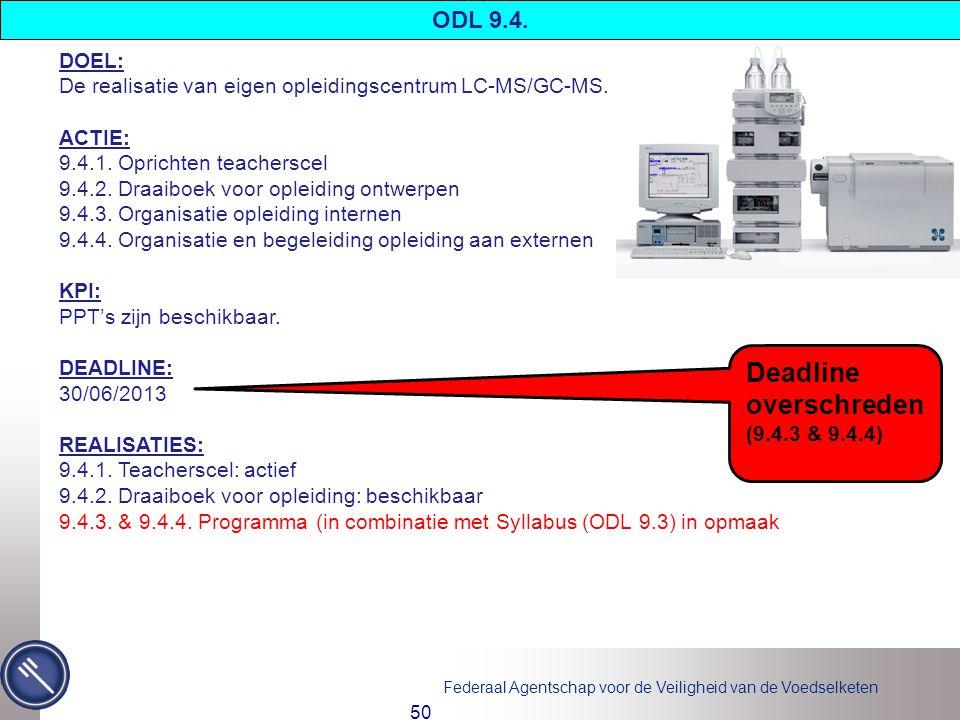 Deadline overschreden ODL 9.4. DOEL: