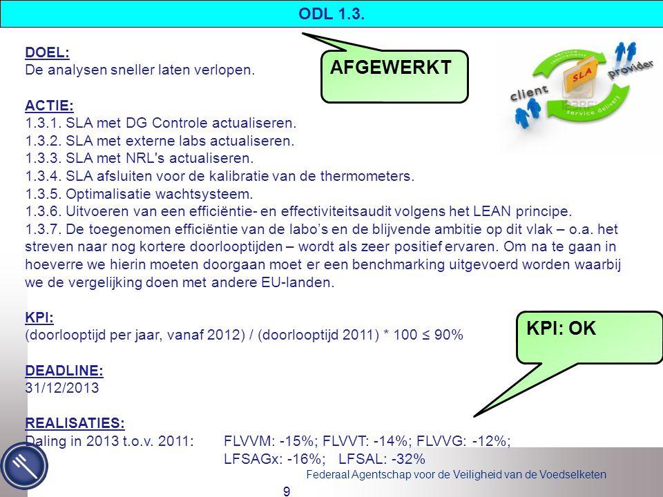 AFGEWERKT KPI: OK ODL 1.3. DOEL: De analysen sneller laten verlopen.