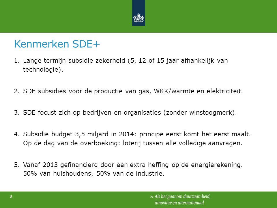 Kenmerken SDE+ Lange termijn subsidie zekerheid (5, 12 of 15 jaar afhankelijk van technologie).