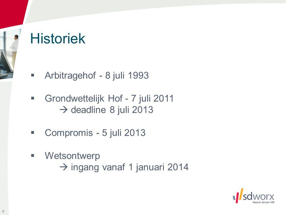 Historiek Arbitragehof - 8 juli 1993 Grondwettelijk Hof - 7 juli 2011