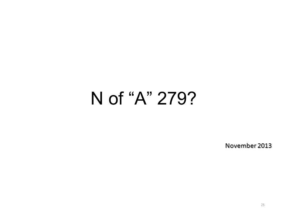 N of A 279 November 2013