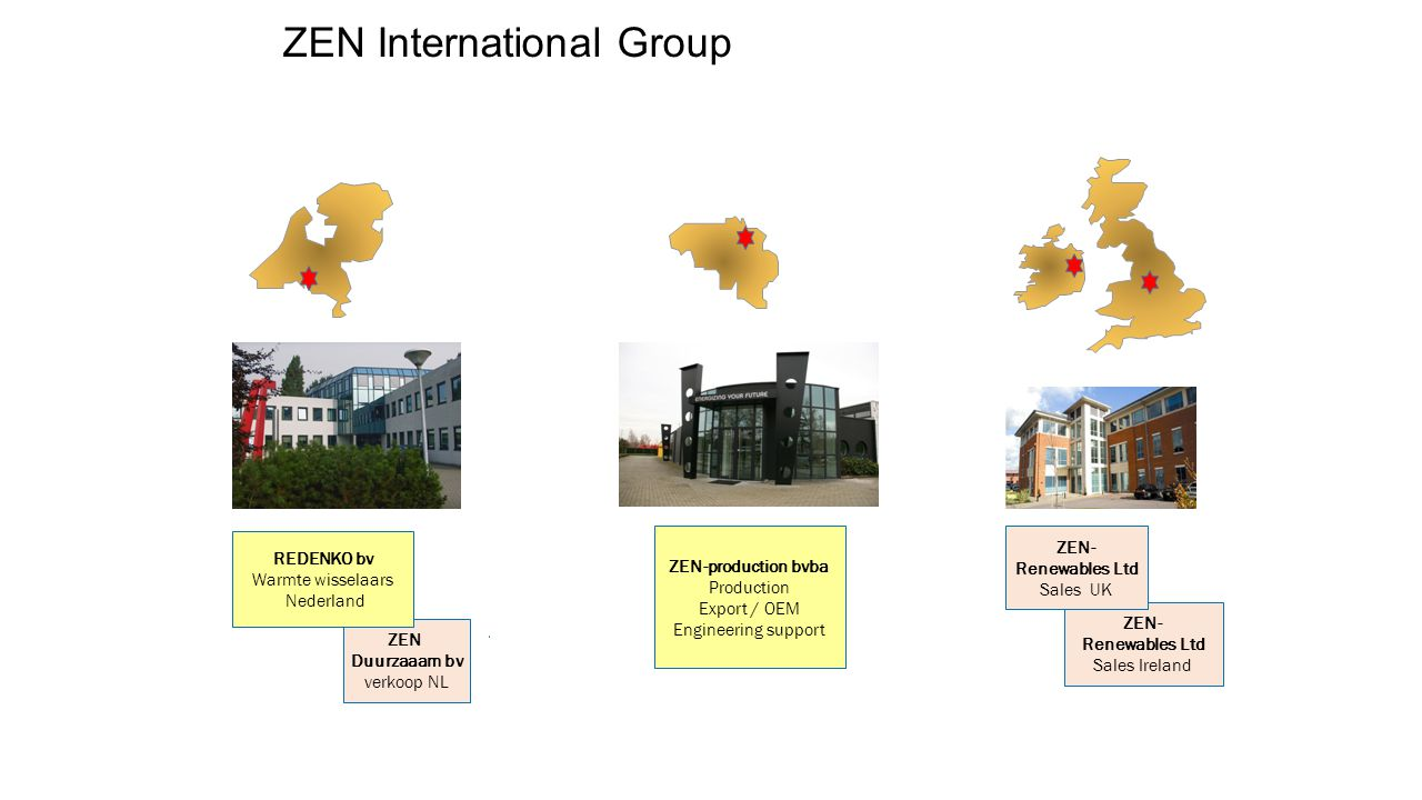 ZEN International Group