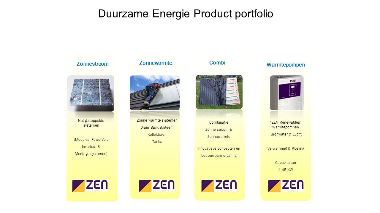 Duurzame Energie Product portfolio