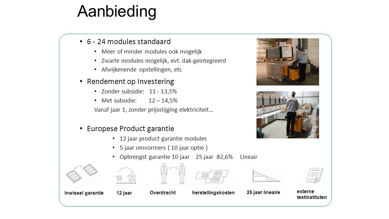 Aanbieding 6 - 24 modules standaard Rendement op Investering