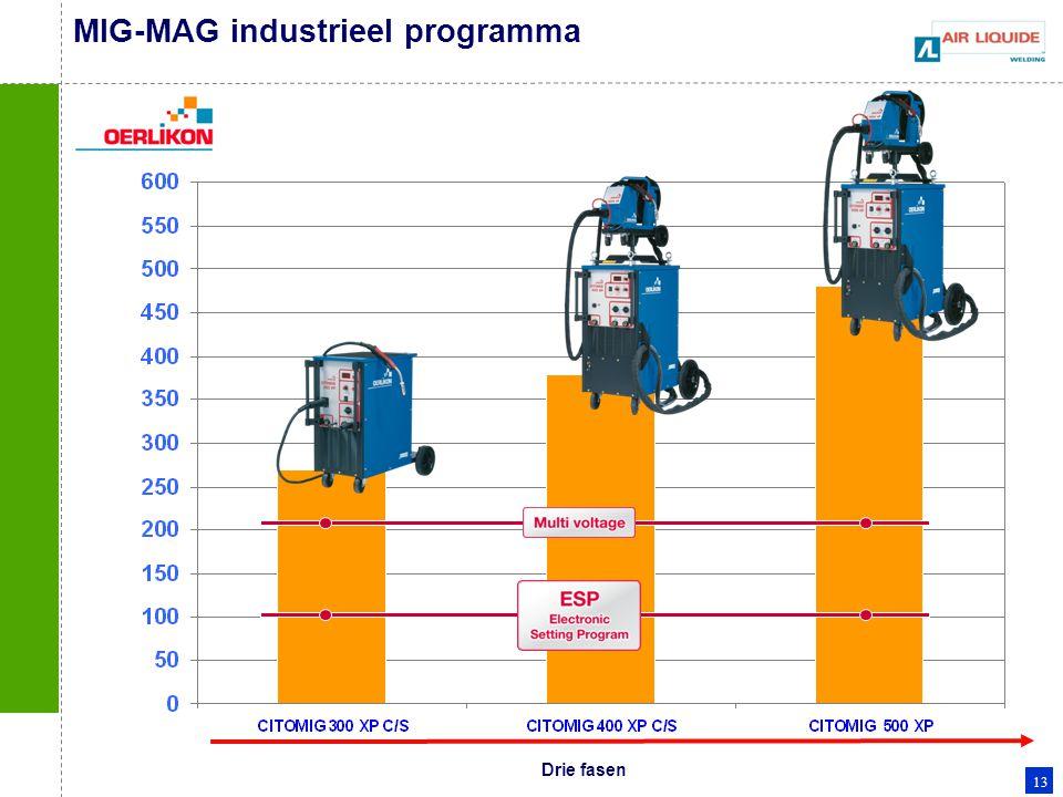 MIG-MAG industrieel programma