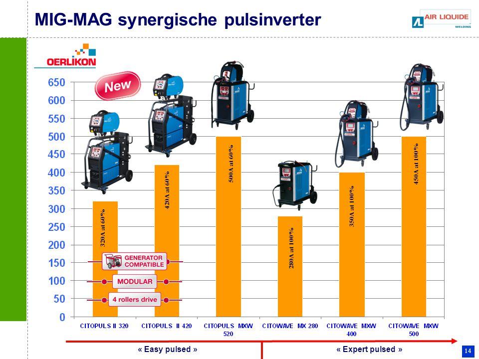 MIG-MAG synergische pulsinverter