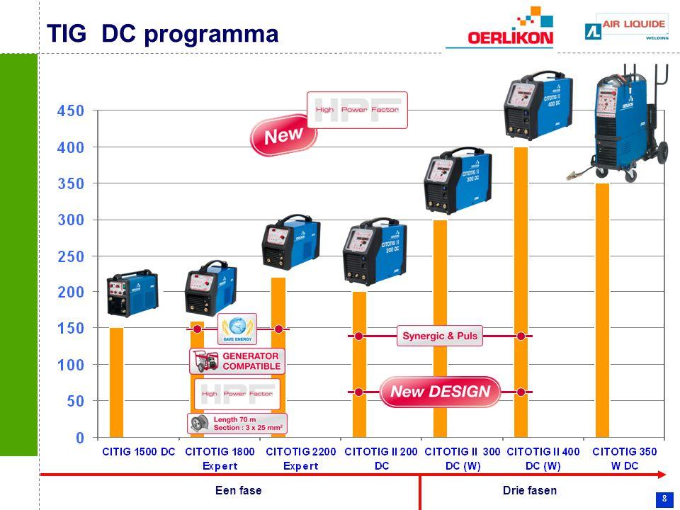 TIG DC programma Een fase Drie fasen