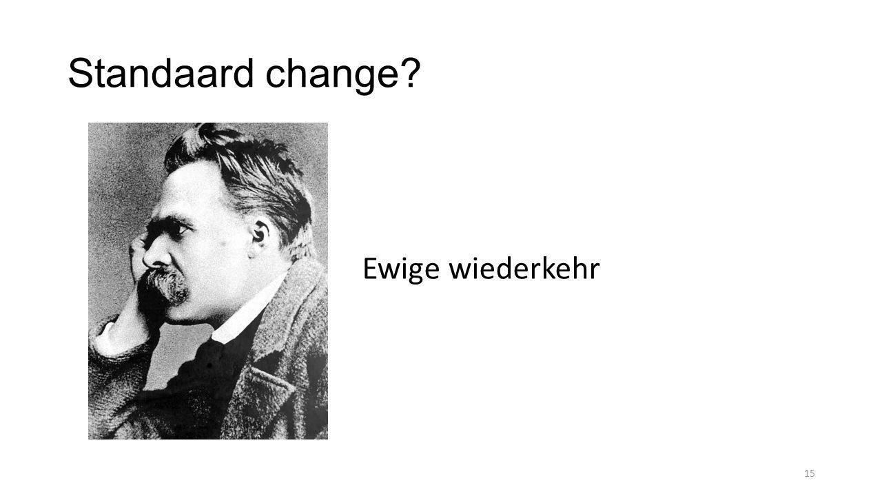 Standaard change Ewige wiederkehr