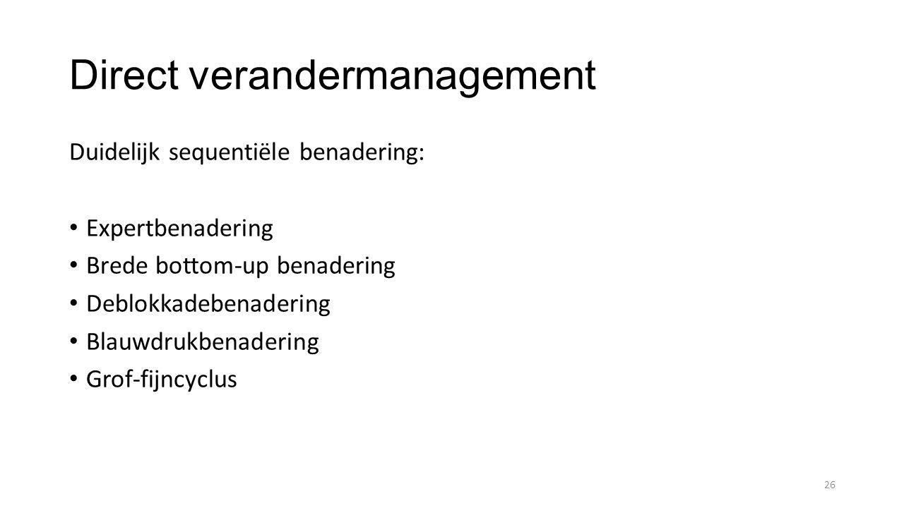 Direct verandermanagement