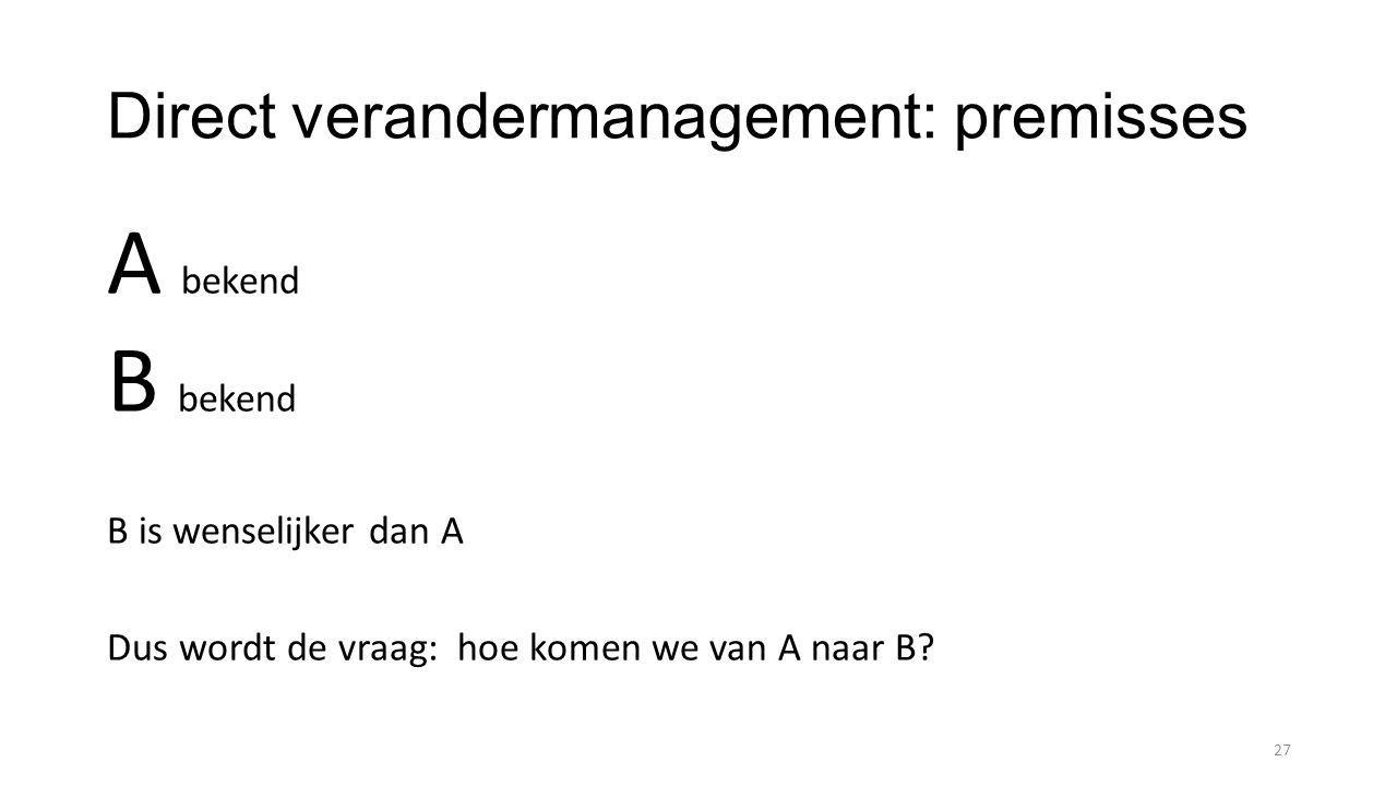 Direct verandermanagement: premisses