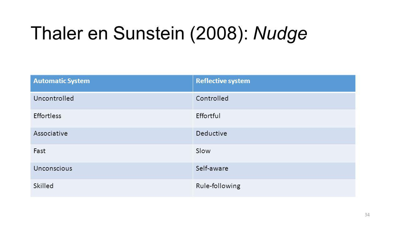 Thaler en Sunstein (2008): Nudge