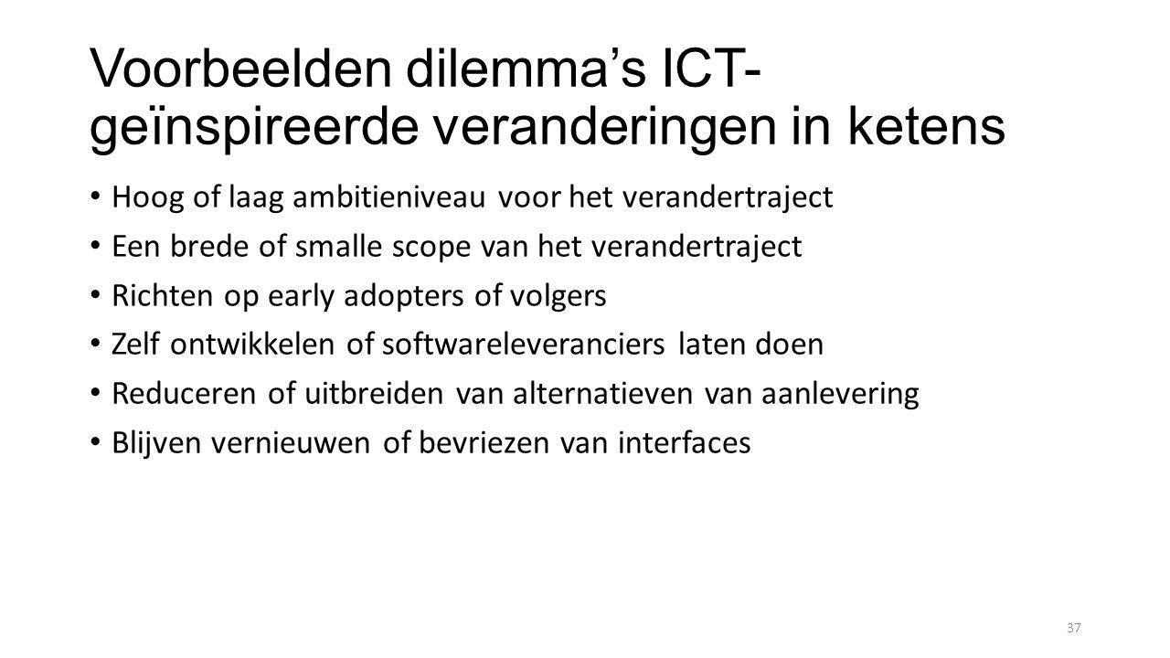 Voorbeelden dilemma's ICT- geïnspireerde veranderingen in ketens