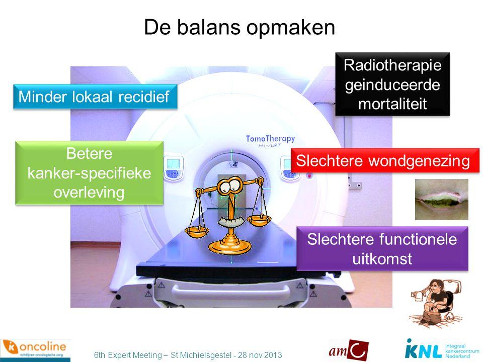 De balans opmaken Radiotherapie geinduceerde mortaliteit