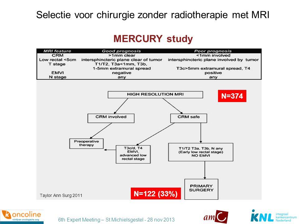 Selectie voor chirurgie zonder radiotherapie met MRI MERCURY study