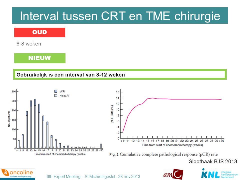 Interval tussen CRT en TME chirurgie
