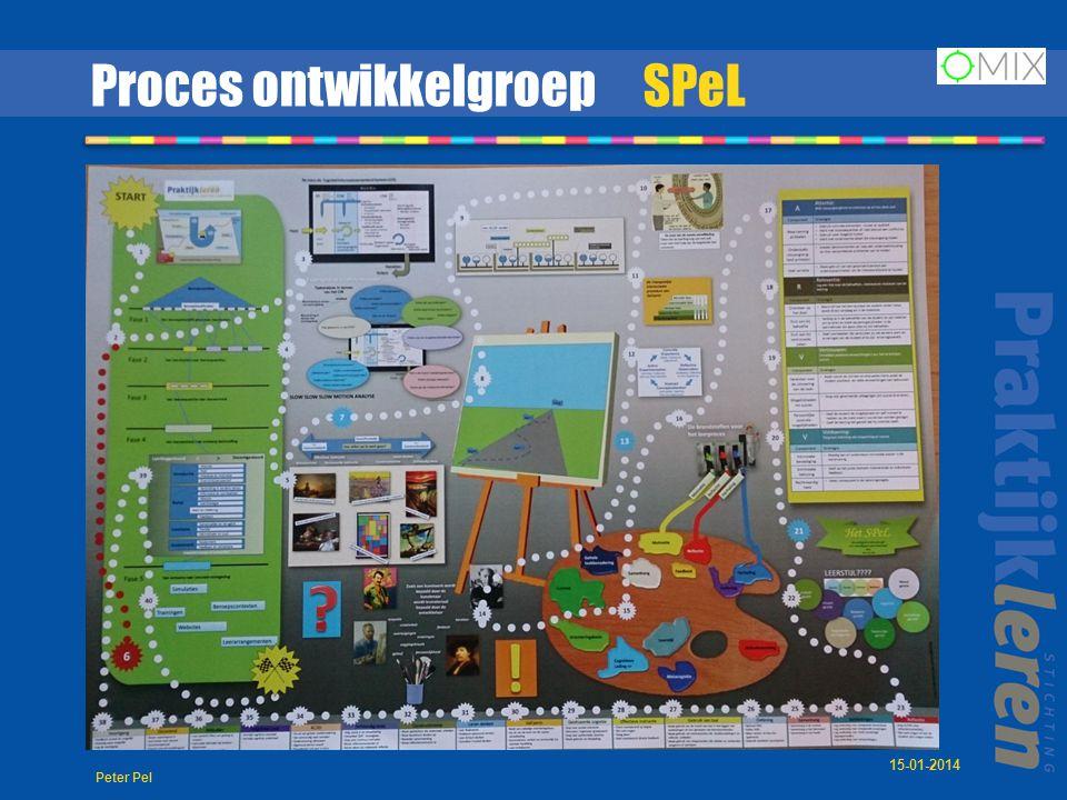 Proces ontwikkelgroep SPeL