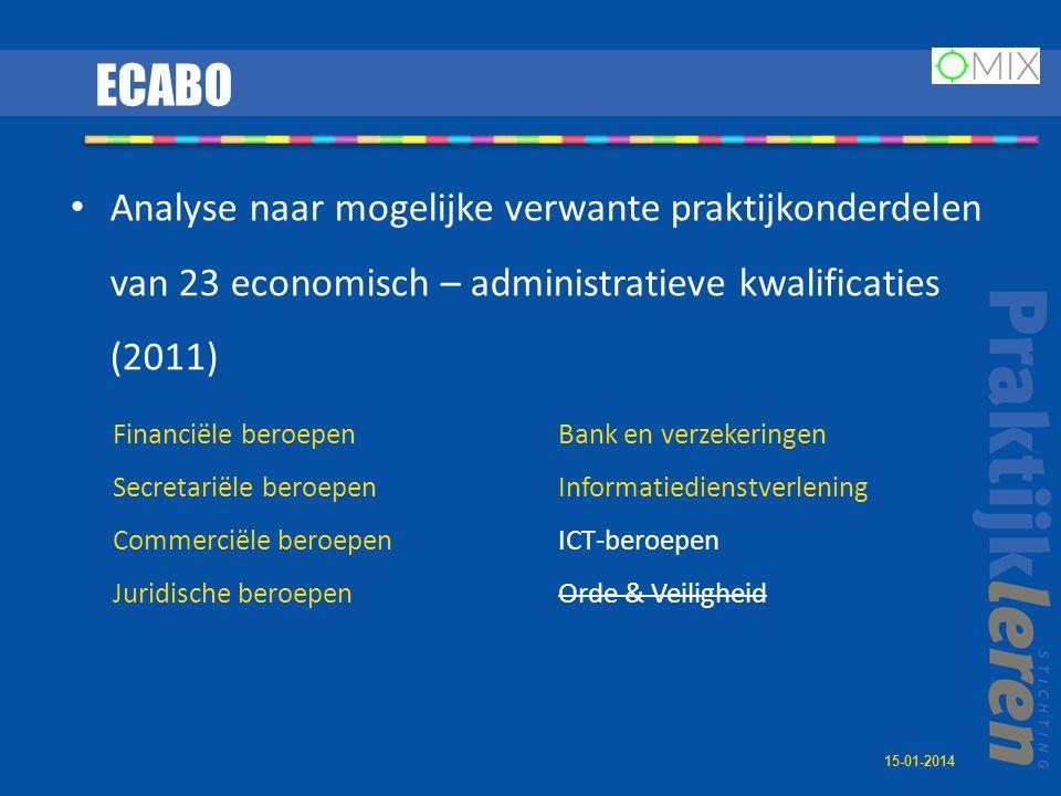 ECABO Analyse naar mogelijke verwante praktijkonderdelen van 23 economisch – administratieve kwalificaties (2011)