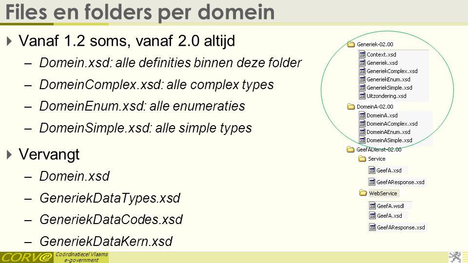 Files en folders per domein