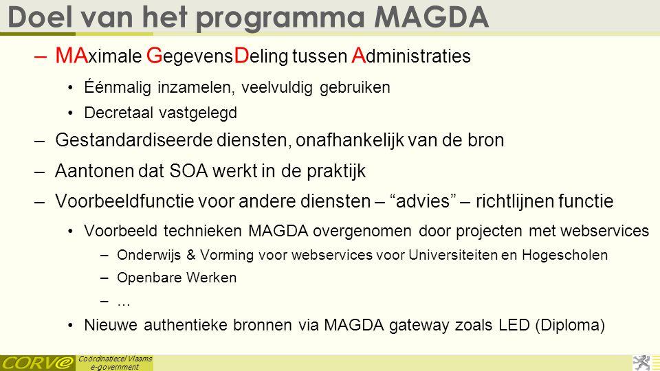 Doel van het programma MAGDA