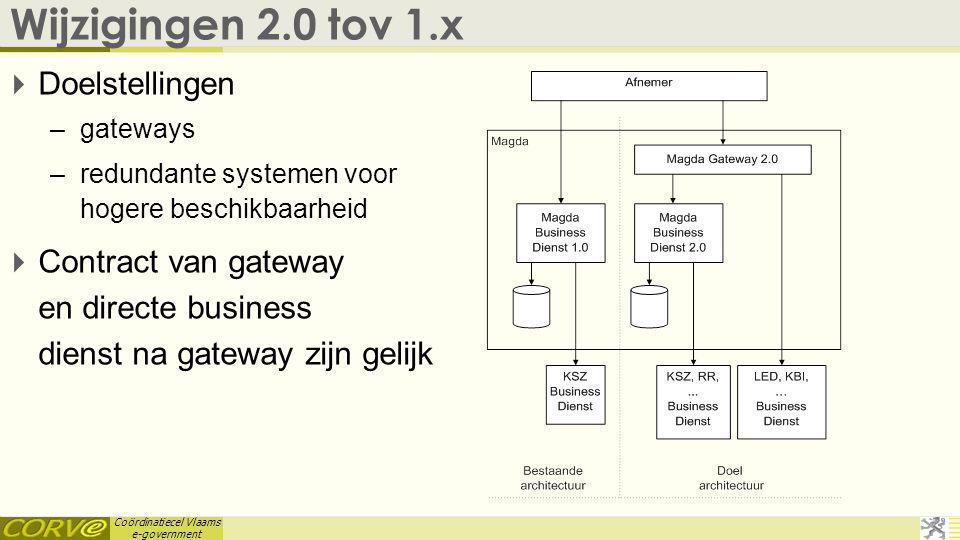 Wijzigingen 2.0 tov 1.x Doelstellingen